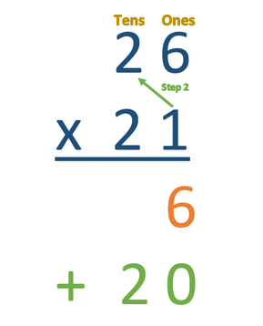 Step 2 - Multidigit Multiplication.png