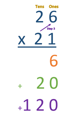 Step 3 - Multidigit Multiplication.png