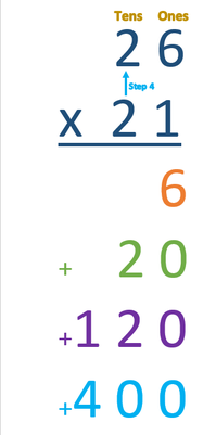 Step 4 - Multidigit Multiplication.png